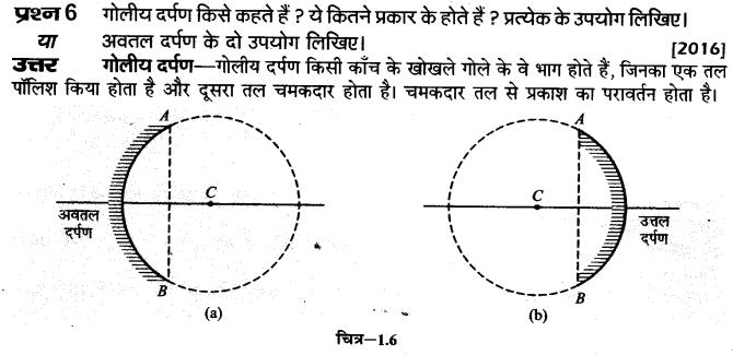 up-board-solutions-class-10-science-prakash-ka-paravartan-6