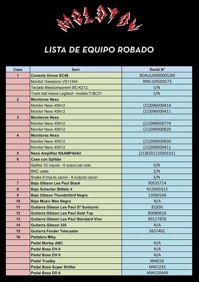 Lista de equipo robado a la Banda de rock Molotov en el Edomex