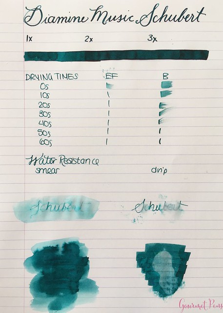 Ink Shot Review Diamine Music Schubert @AppelboomLaren  1