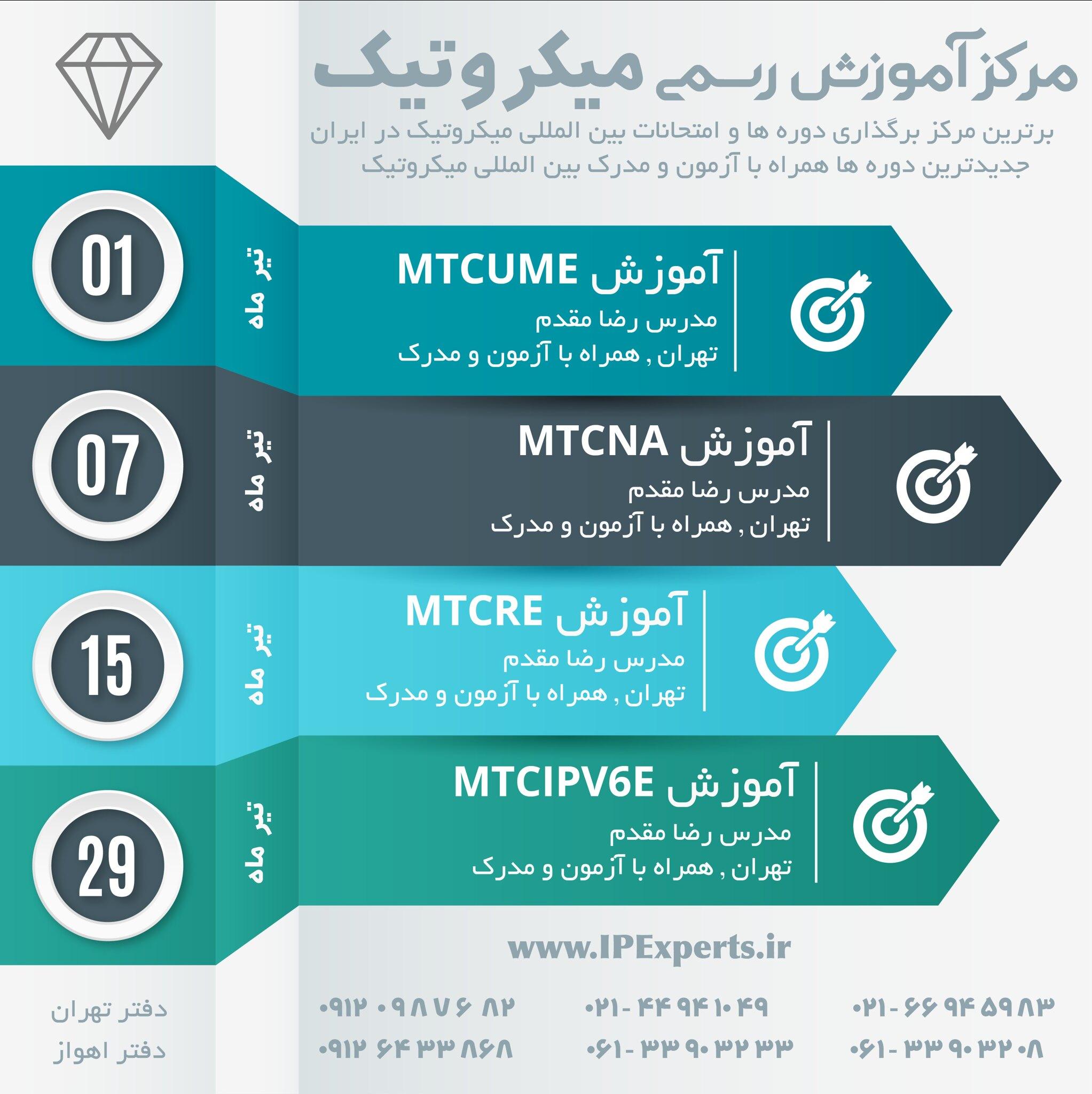IPExperts MikroTik Training   Flickr