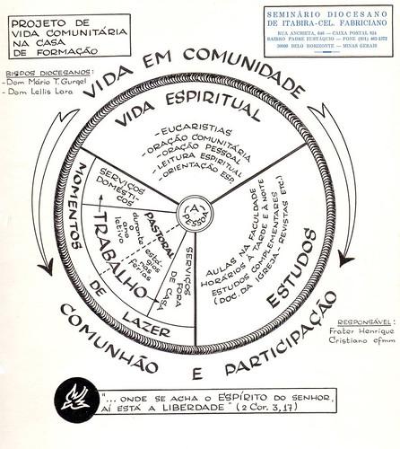CASA ANCHIETA E