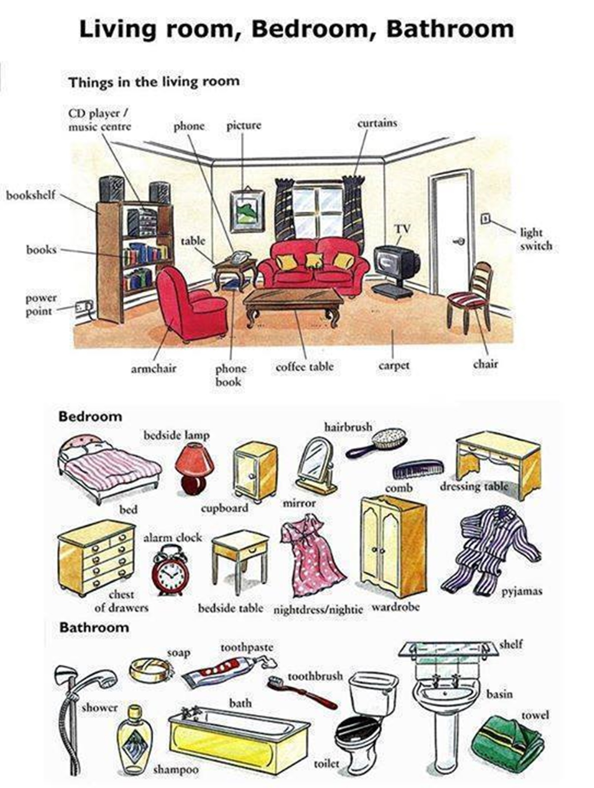 Things in the living room vocabulary for Living room vocabulary