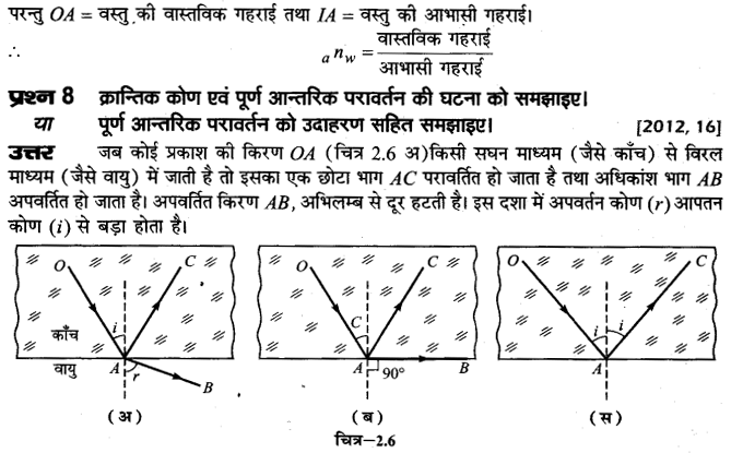 board-solutions-class-10-science-prakash-ka-apavartan-11