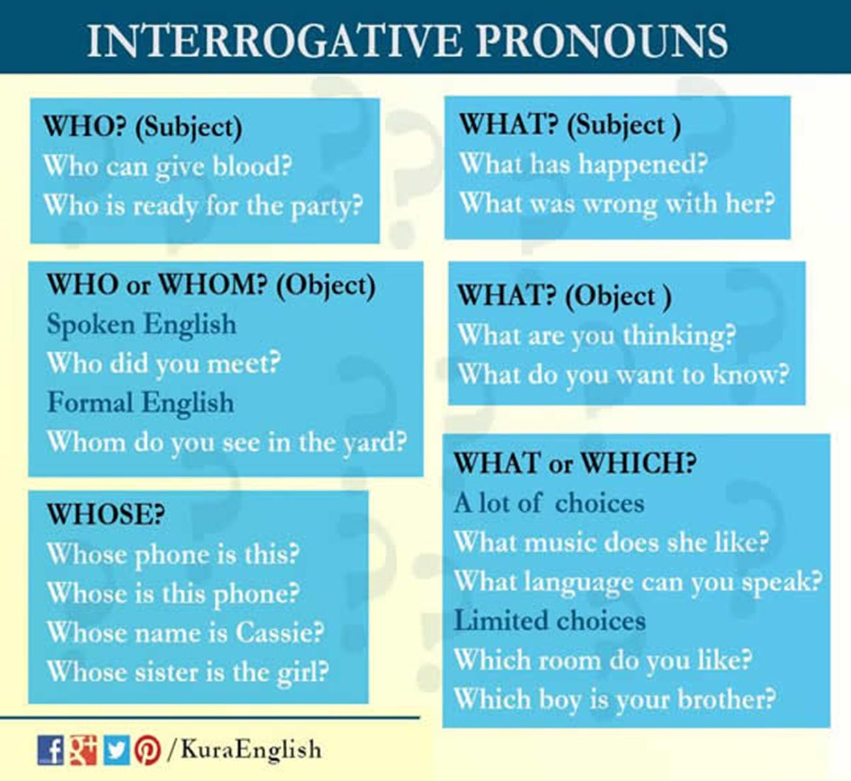 interrogative pronouns examples - HD1309×1200