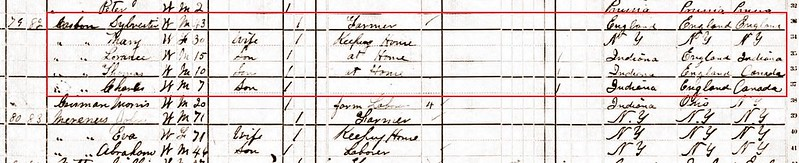 Sylvester Casbon 1880 Census Ross twp
