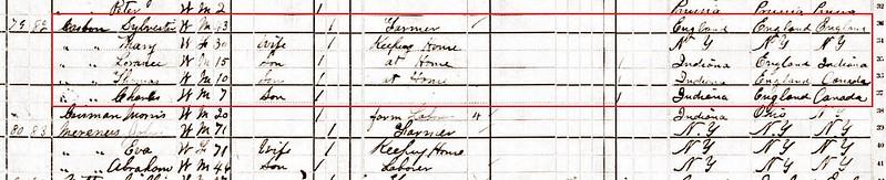 Sylvester Casbon 1880 Census Ross twp
