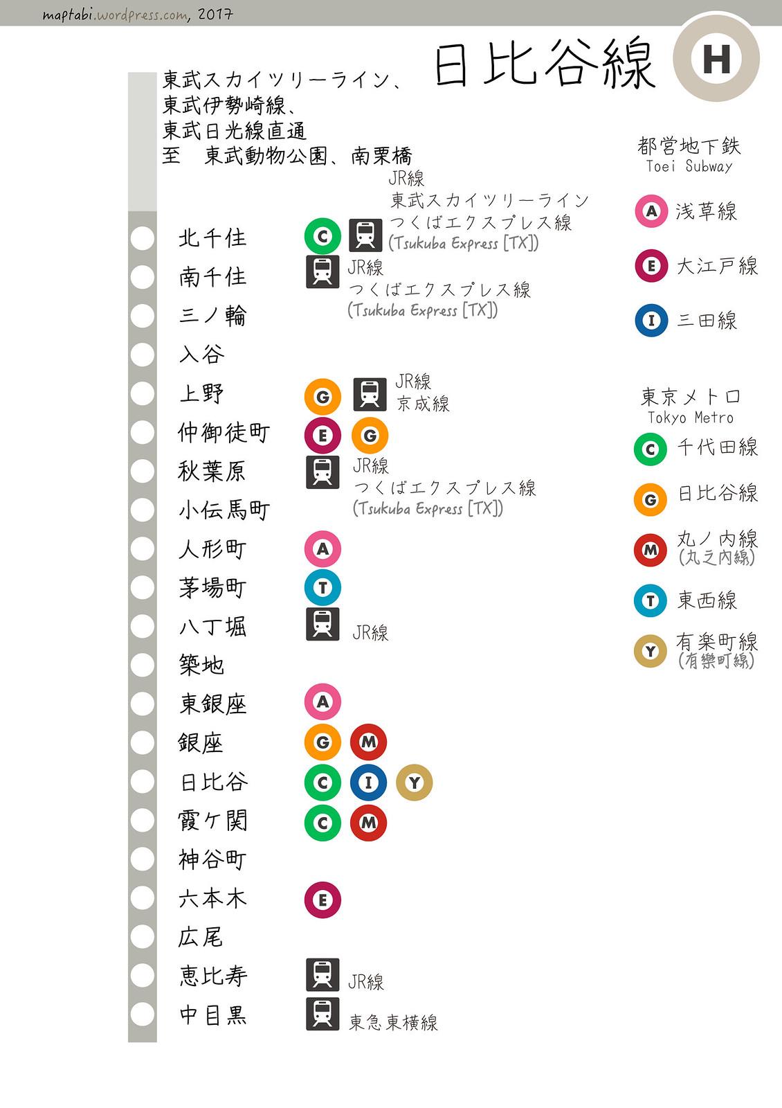metro_hibiya_line_detail