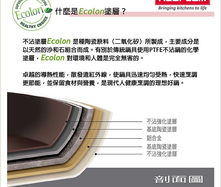 ECOLON塗層