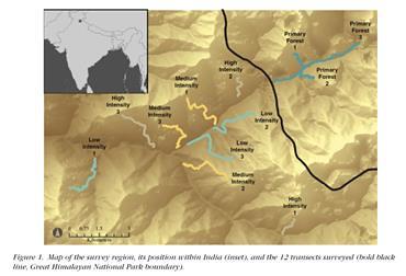 भारतीय हिमालय का शोध हेतु सर्वेक्षित क्षेत्र