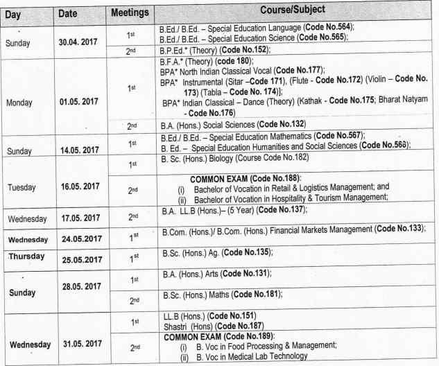 bhu uet schedule
