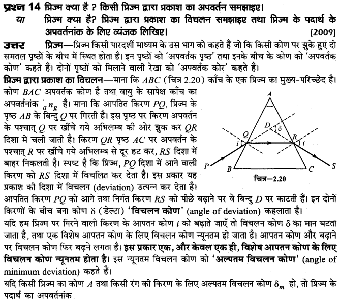 board-solutions-class-10-science-prakash-ka-apavartan-22