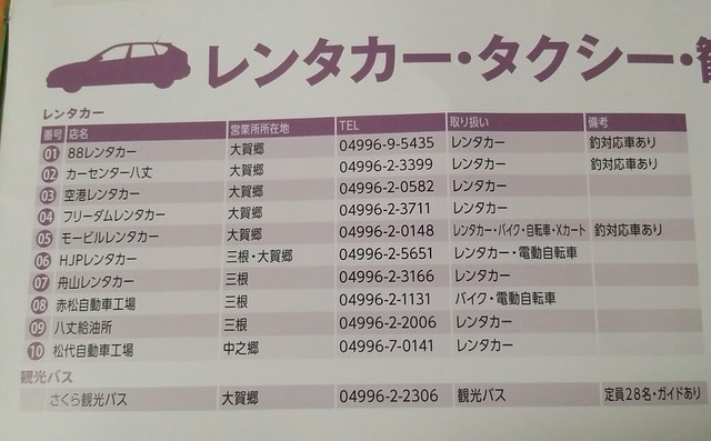 八丈島レンタカー一覧表