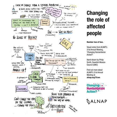 ALNAP's 31 Annual Meeting Visual Notes