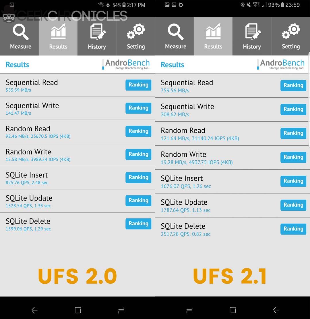 UFS 2.0 vs UFS 2.1 de pe Samsung Galaxy S8. E o diferenta mare? 138
