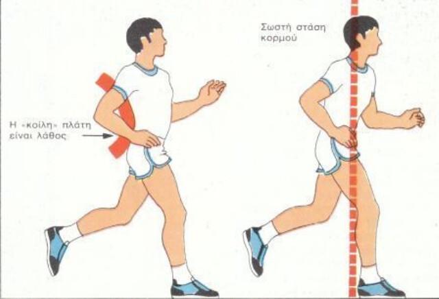 Τρέξιμο 1