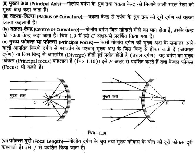 up-board-solutions-class-10-science-prakash-ka-paravartan-9
