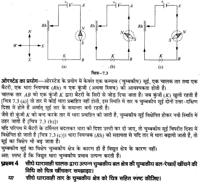 board-solutions-class-10-science-vighut-dhara-ka-chumbkiy-prabhav-4