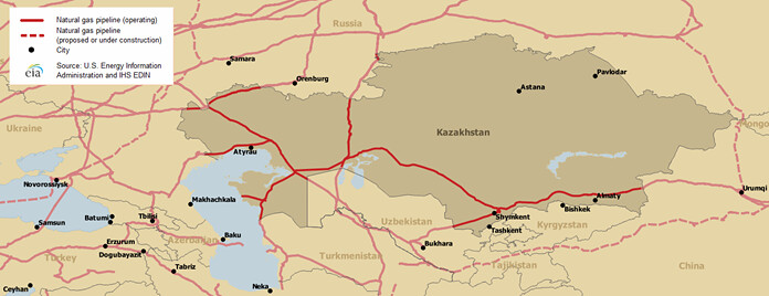 kazakhstan map of major natural gas pipelines by u s energy information administration