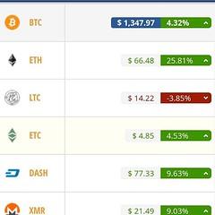Pmarca Bitcoin Wallet