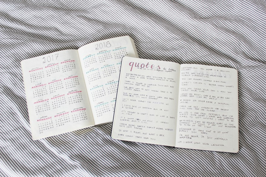 bujo collection ideas