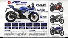 Yamaha R15-xe côn tay mới