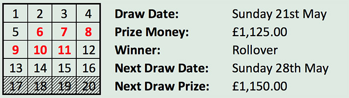 Lottery 21-07-2017