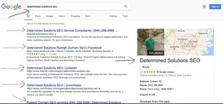 Determined Solutions SEO | by seo51