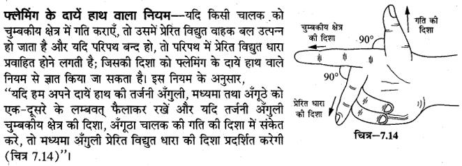 board-solutions-class-10-science-vighut-dhara-ka-chumbkiy-prabhav-28