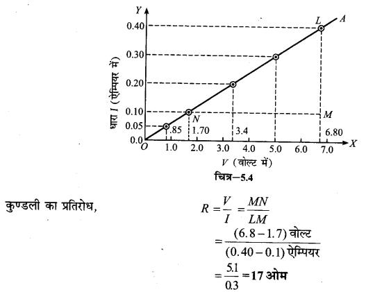 board-solutions-class-10-science-vighut-8