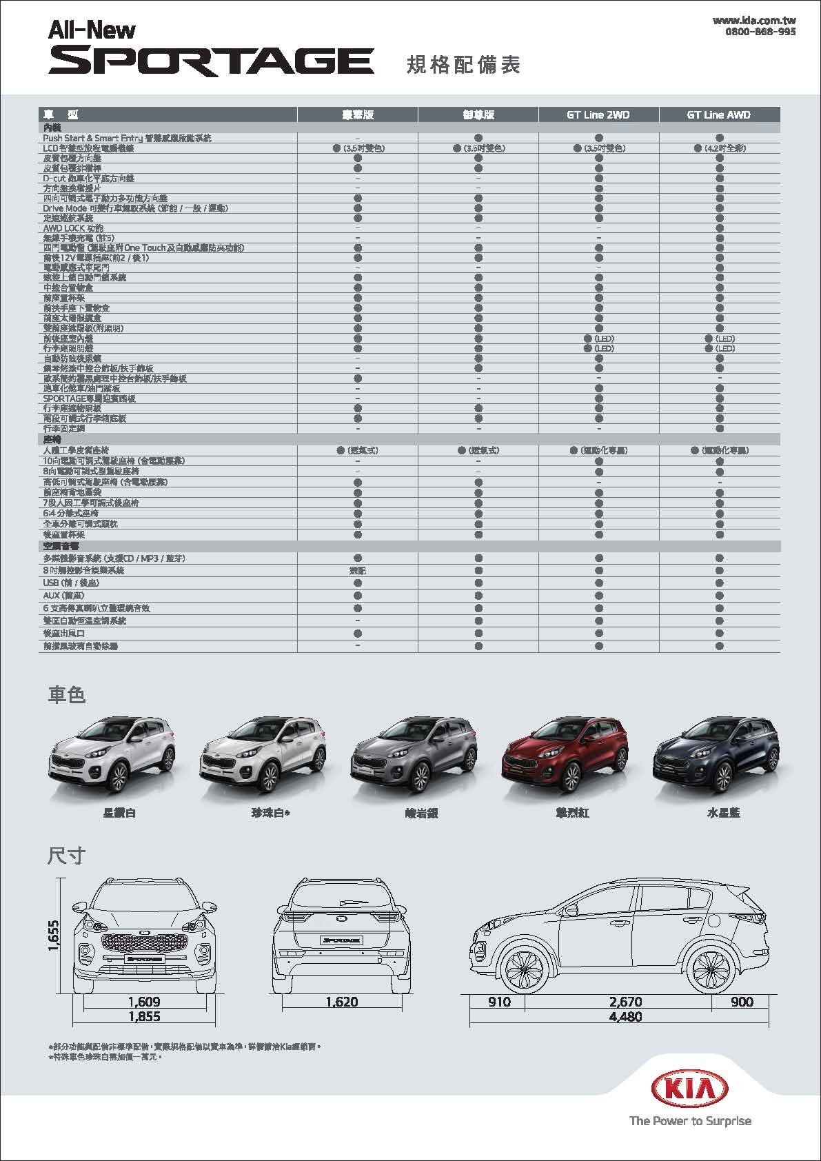 KIA All New Sportage規格配備表_頁面_1