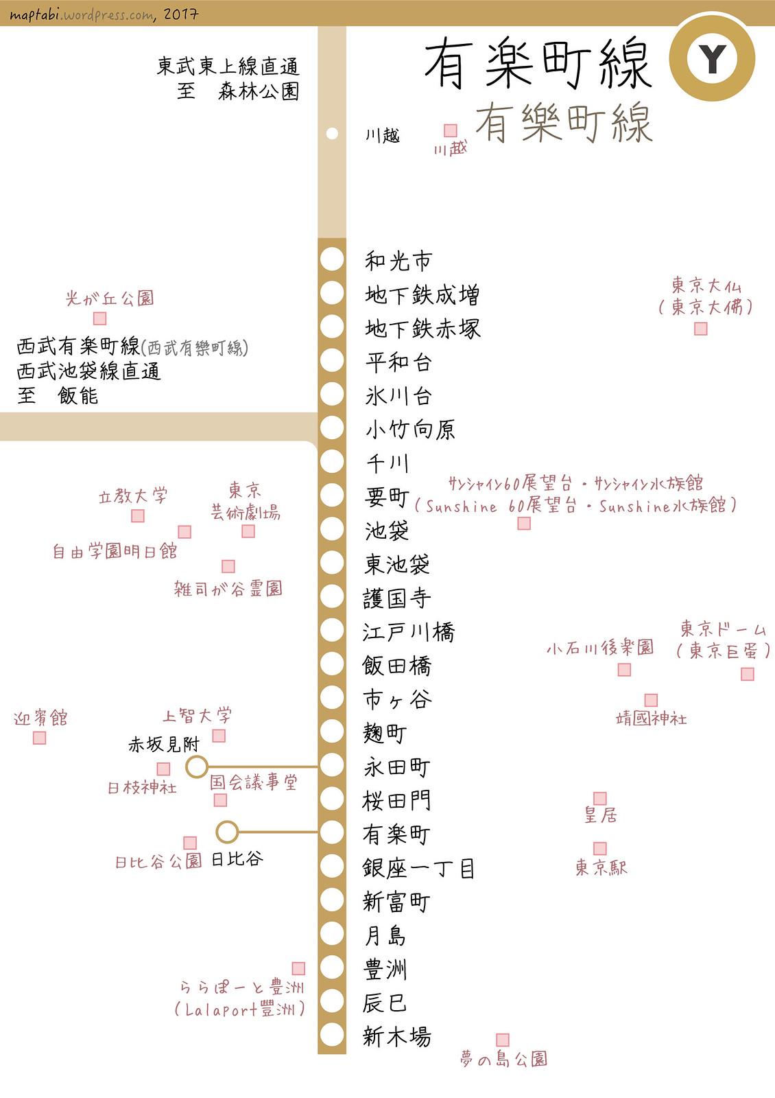 metro_yurakucho_line_spot