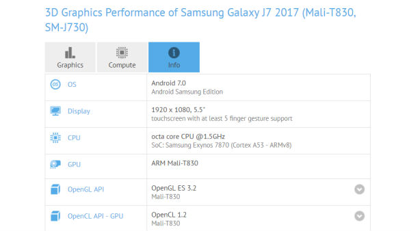 Galaxy J7 (2017)  spec revealed on GFXBench listing