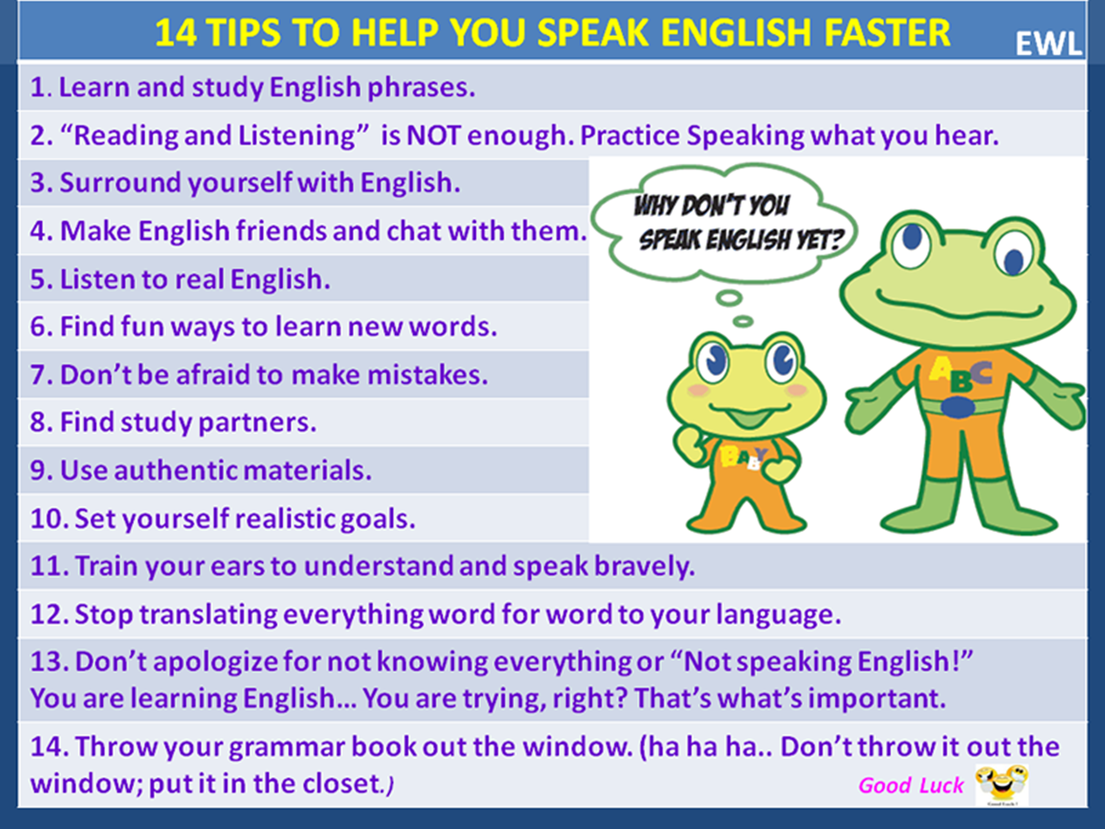 how do i learn english Access for up to 5 family members download activation key included learn at  your own pace with our course that never expires proprietary speech-recognition .