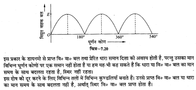 board-solutions-class-10-science-vighut-dhara-ka-chumbkiy-prabhav-38