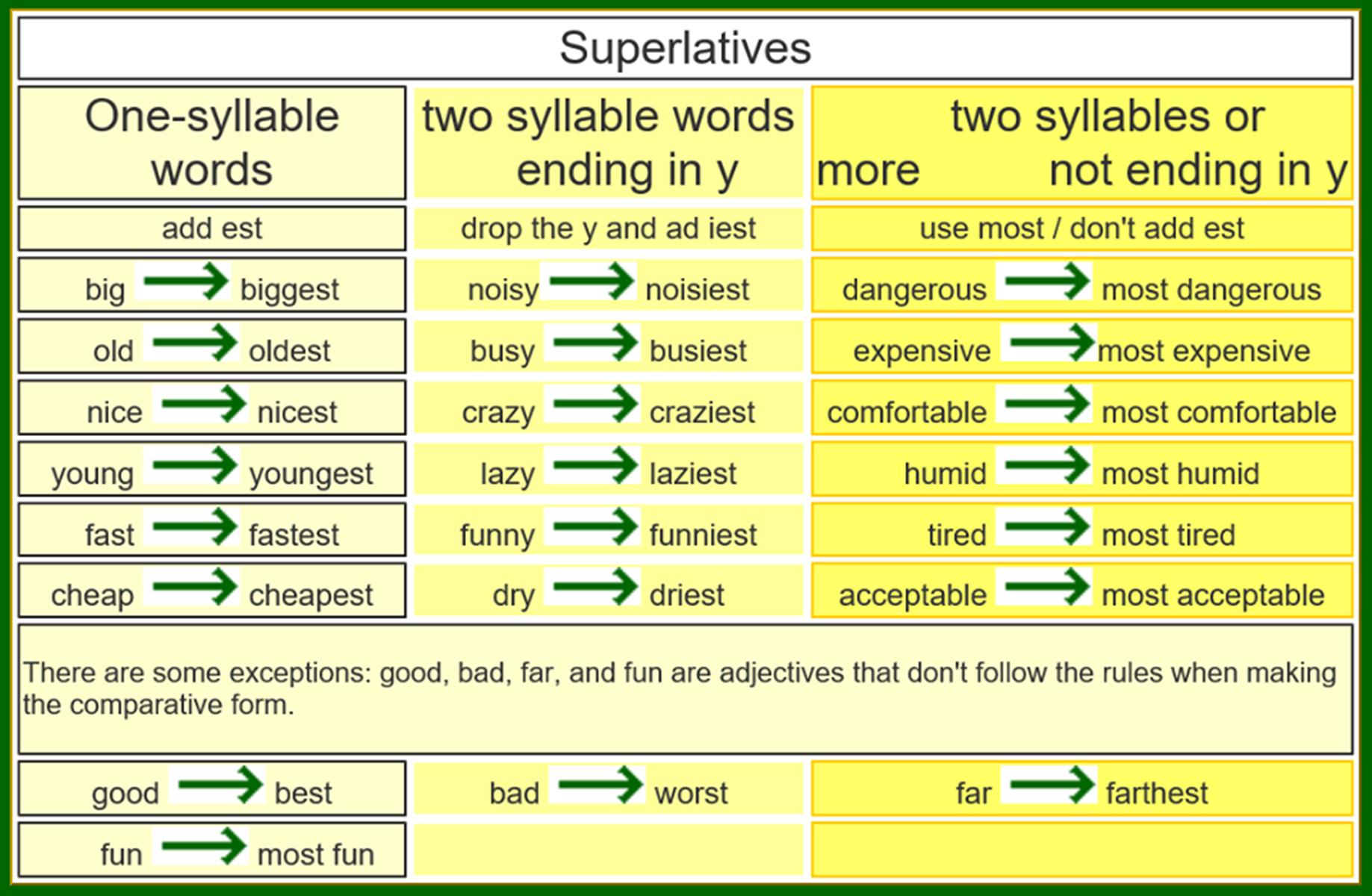 comparative narrative Comparative literaturepdf - download as pdf file (pdf), text file (txt) or read online.