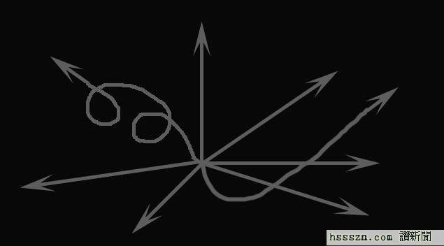 dimensional_axes