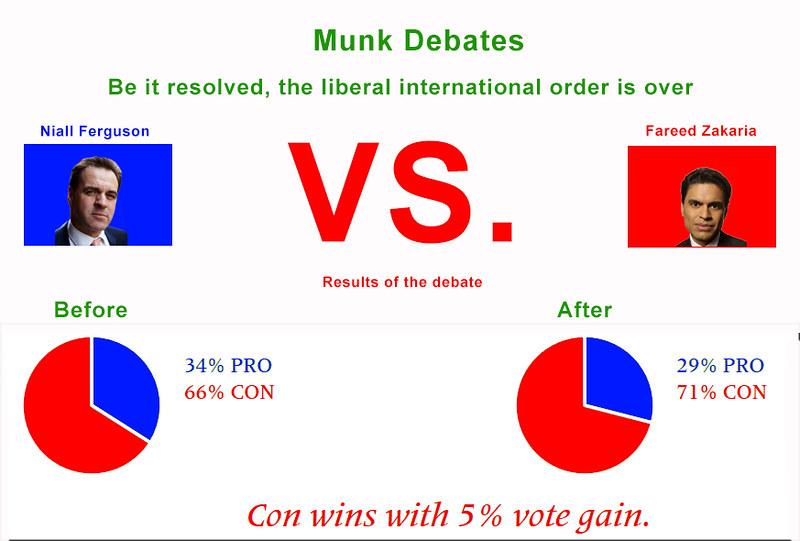 Munk-Debates-Spring-2017