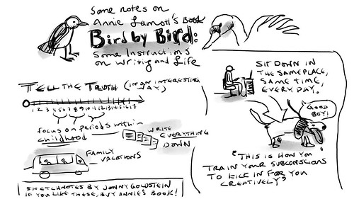Bird by Bird-Sketchnotes 1