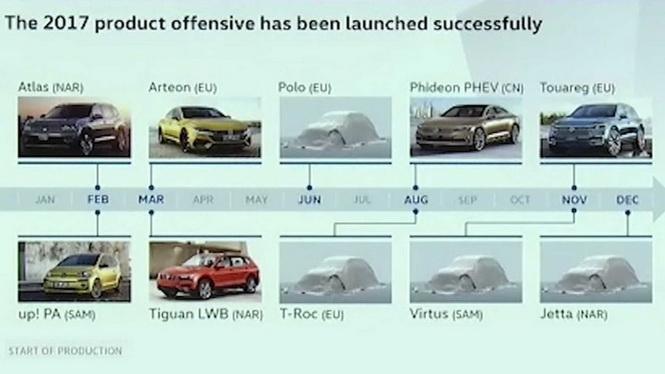 volkswagen-product-roadmap-for-2017