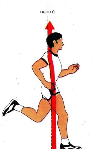 Τρέξιμο 2