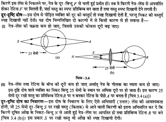 board-solutions-class-10-science-manav-nethr-tatha-drushti-dosh-5