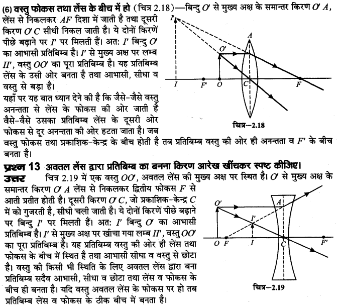 board-solutions-class-10-science-prakash-ka-apavartan-21
