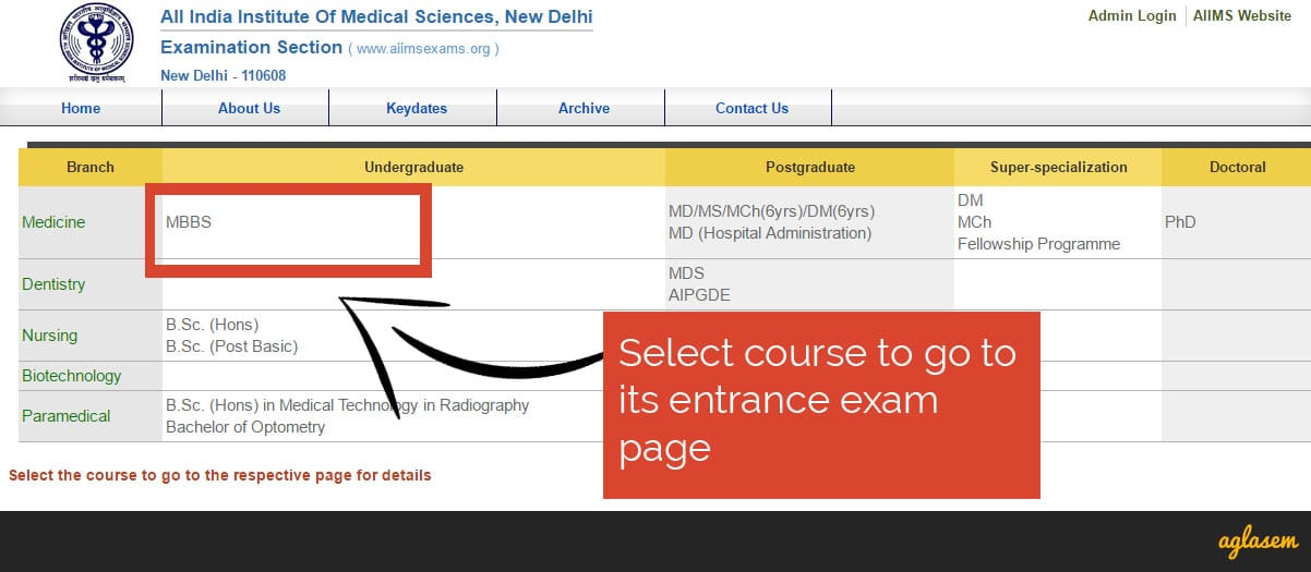 AIIMS MBBS 2018 Result and Merit List (Announced) - Check Here ... on