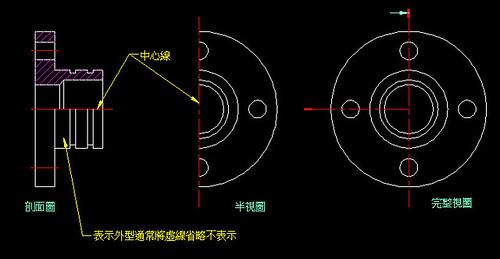 [觀念]略簡說明剖視(面)圖 34457230650_dd6f3816eb