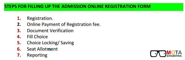 Delhi ITI online Form 2017