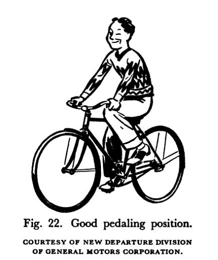"""Good Pedaling Position"""