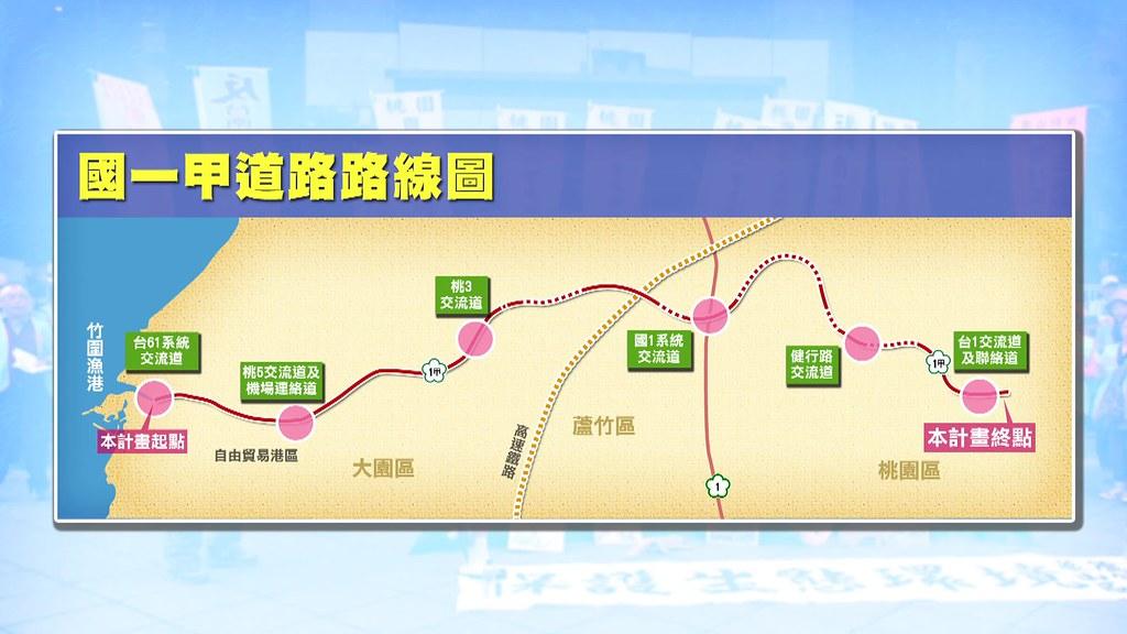 國一甲道路從竹圍的台61線快速道路,連結到蘆竹的國一高速公路。