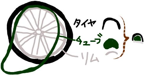 パンク修理 タイヤの構造