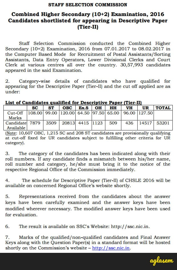 SSC CHSL Result 2018 LDC DEO PA/SA (10+2) Announced – Check Here