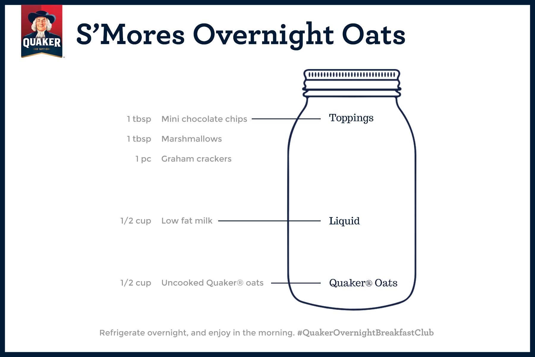 Quaker Oats Overnight Breakfast Oats Recipes